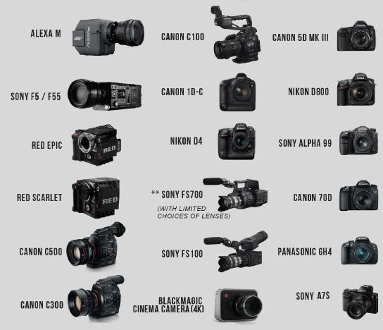 استابلایزر دوربین